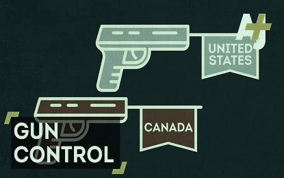 23 Facts to know about Gun Control in United States
