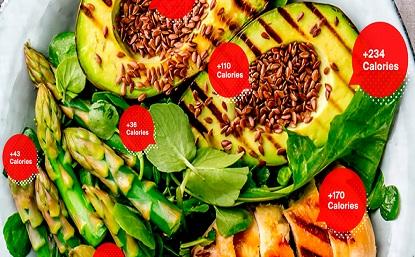Do Calories Matter on a Keto Diet?